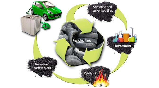 Hyundai-auto-recycling-flyer
